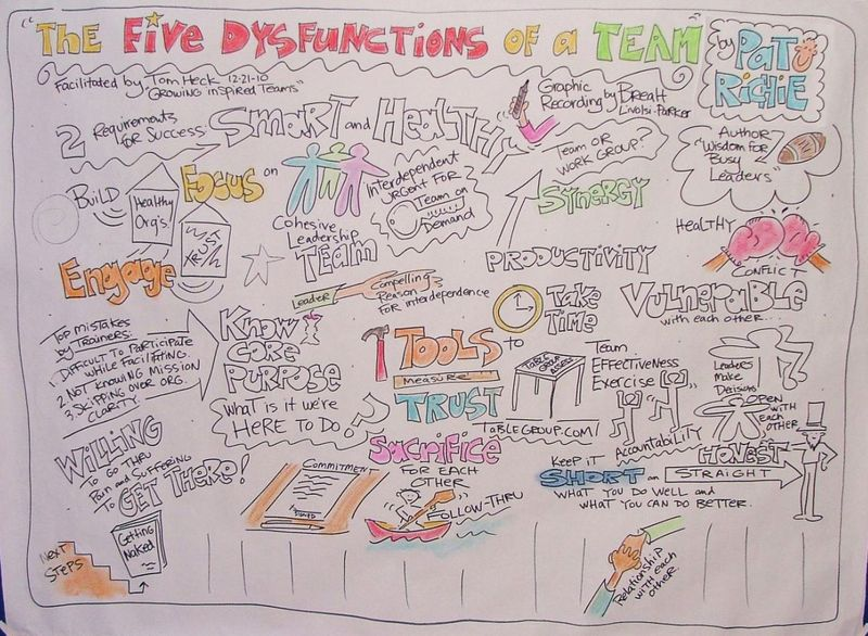 Breah_livolsi_parker_graphic_facilitation_1